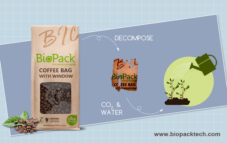 Fully degradable packaging bag is benefical to protecting the environment